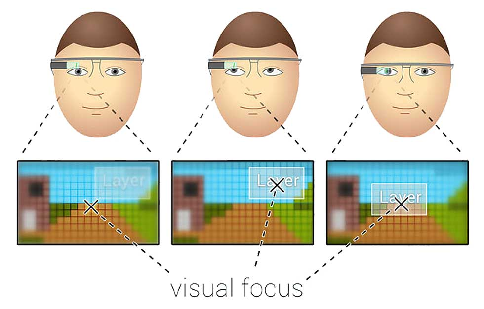 24b7173fdaad How does Google glass work  (Infographic)