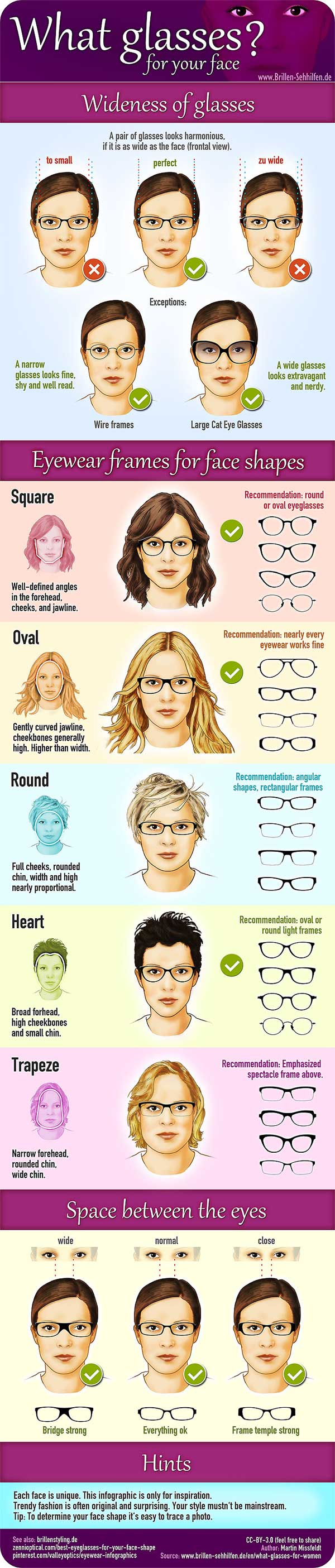 cd4c4bf7044e Glasses frames for woman - Face shape Guide